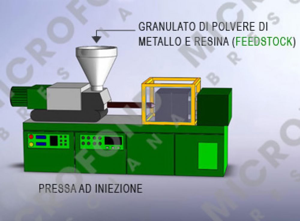 processo M.I.M. metal injection moulding